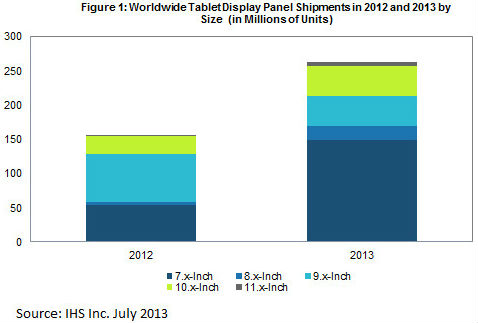ihs-tablet-panels-july13