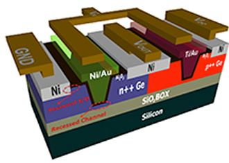 This graphic depicts a new electronic device created at Purdue that uses germanium as the semiconductor instead of silicon. Germanium is one material being considered to replace silicon in future chips because it could enable the industry to make smaller transistors and more compact integrated circuits. (Purdue University image)