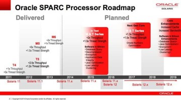 oracle_sparc_solaris_roadmap